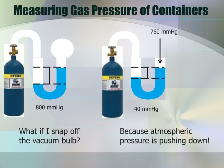Measuring Gas Pressure of Containers