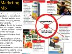 marketing mix1