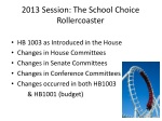 2013 session the school choice rollercoaster