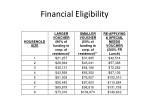 financial eligibility