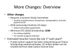 more changes overview