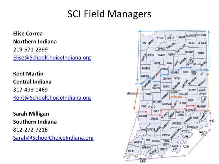 SCI Field Managers
