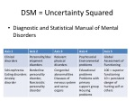 dsm uncertainty squared