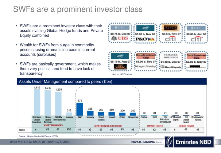 SWFs are a prominent investor class