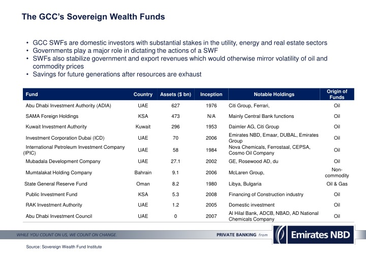 The GCC's Sovereign Wealth Funds
