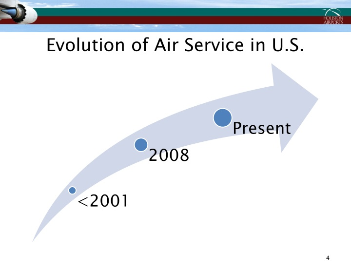 Evolution of Air Service in U.S.