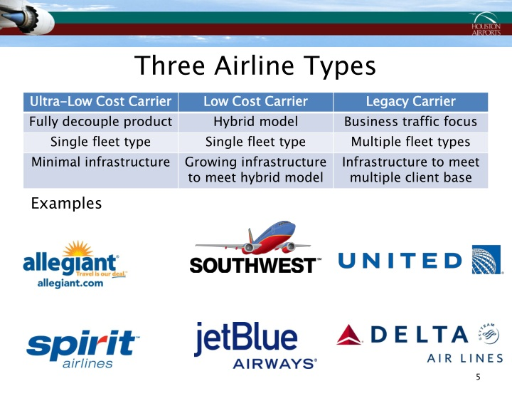 Three Airline Types