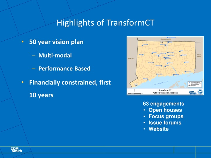 Highlights of TransformCT