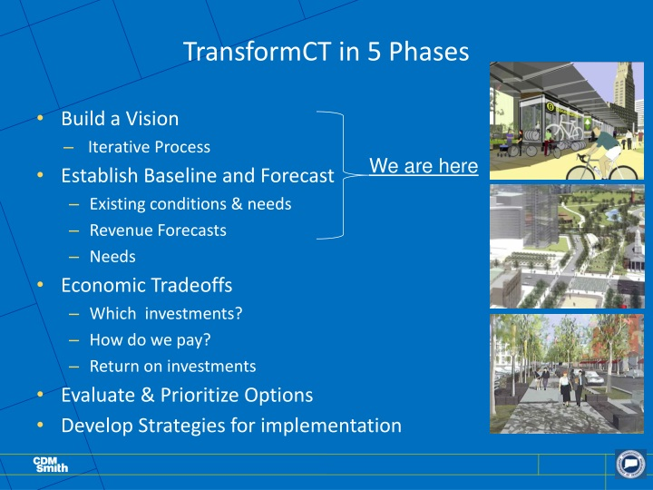 TransformCT in 5 Phases
