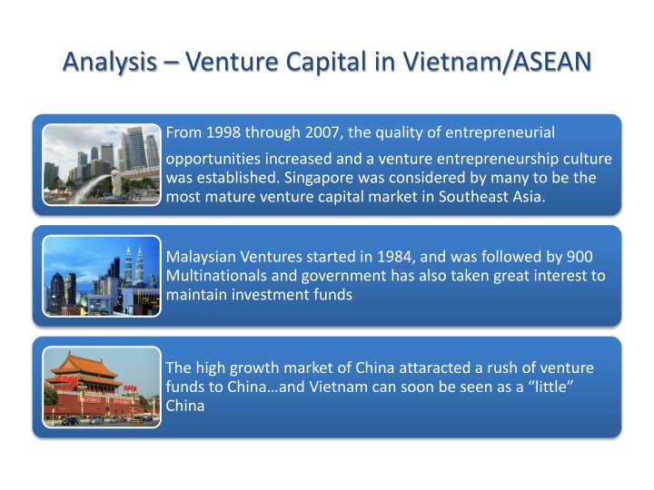 Analysis – Venture Capital in Vietnam/ASEAN