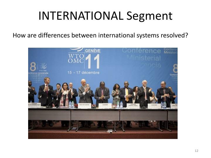 INTERNATIONAL Segment