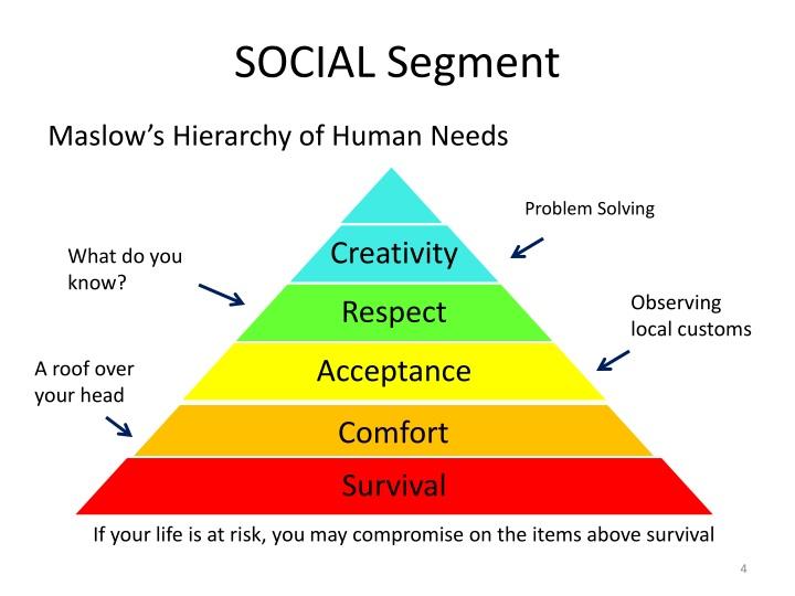 SOCIAL Segment