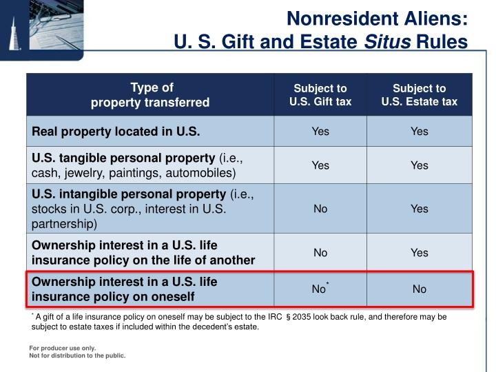 Nonresident Aliens:
