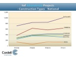 of abandoned projects construction types national