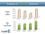 projects in planning national