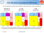 clic cdr power consumption by wbs domain