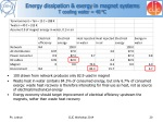 energy dissipation exergy in magnet systems t cooling water 40 c