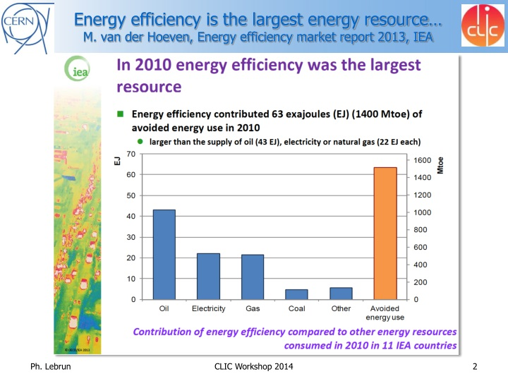 Energy efficiency is the largest energy resource…