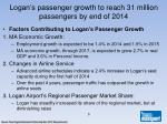 logan s passenger g rowth to reach 31 million passengers by end of 2014