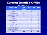 current sheriff s office staffing