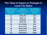 the value impact of changes in local tax rates