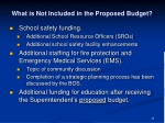 what is not included in the proposed budget
