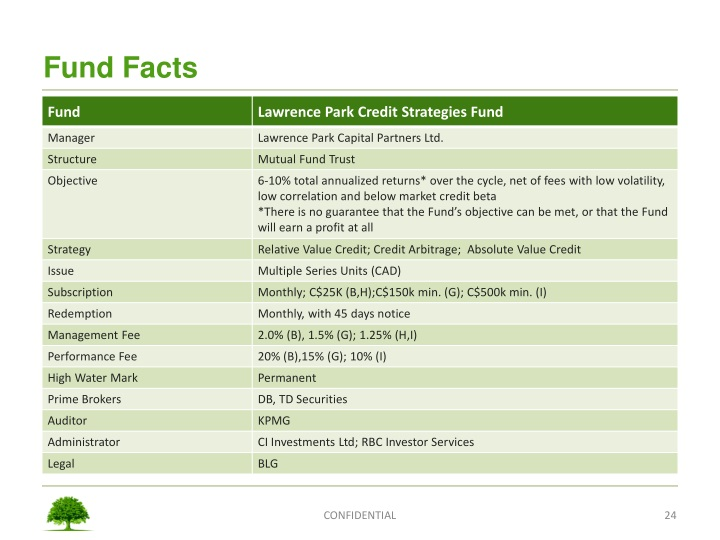 Fund Facts