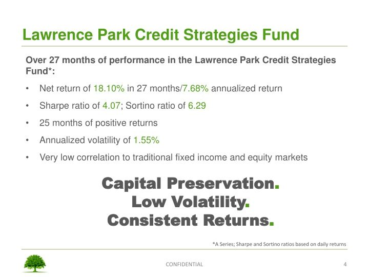 Lawrence Park Credit Strategies Fund
