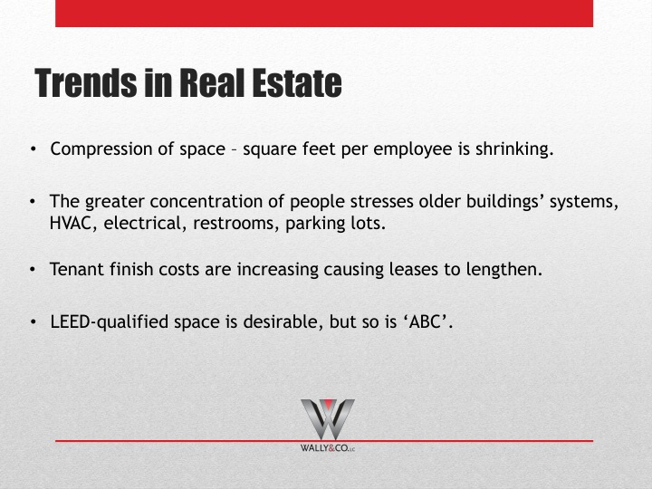 Compression of space – square feet per employee is