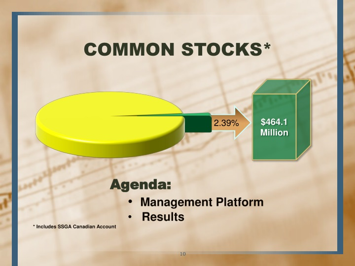 COMMON STOCKS*