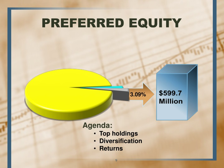 PREFERRED EQUITY