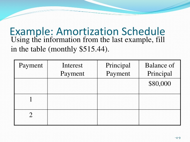 Example: Amortization Schedule