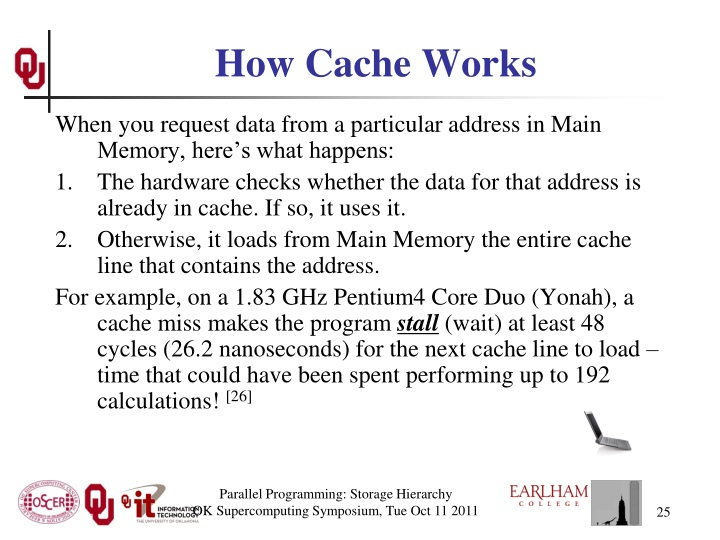 How Cache Works