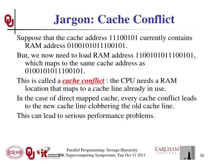 Jargon: Cache Conflict