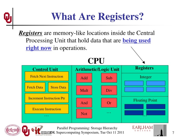 What Are Registers?