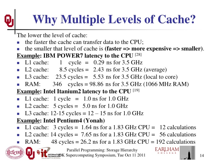 Why Multiple Levels of Cache?