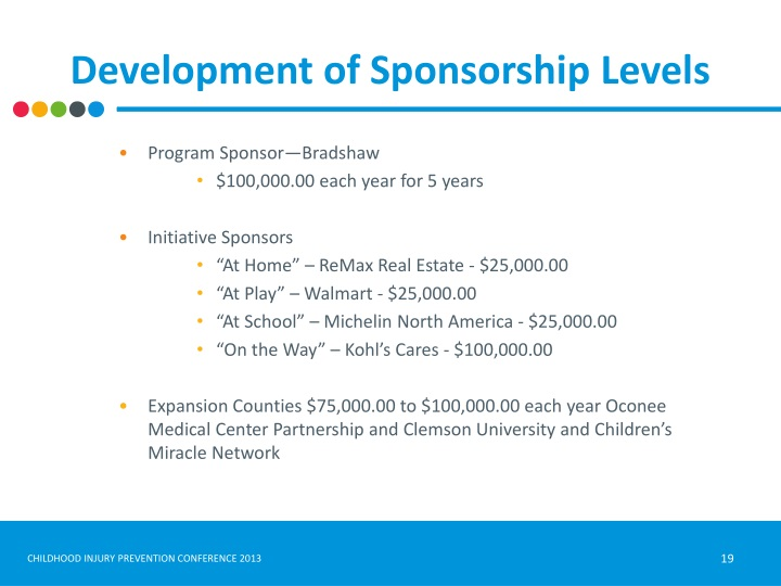 Development of Sponsorship Levels