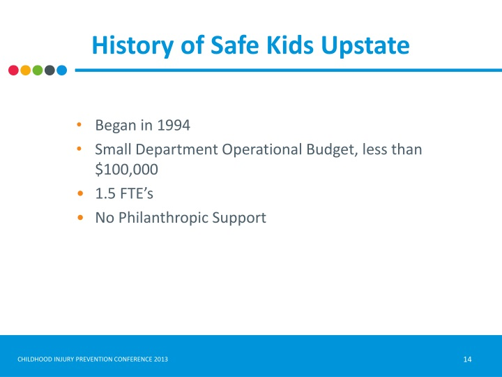 History of Safe Kids Upstate