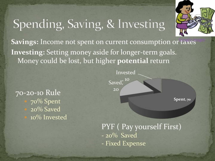 Spending saving investing