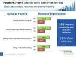 four factors linked with greater action