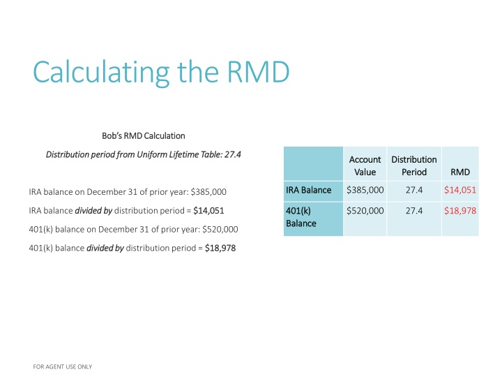Calculating the RMD