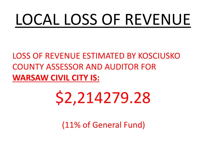 LOCAL LOSS OF REVENUE