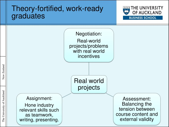 Theory-fortified, work-ready