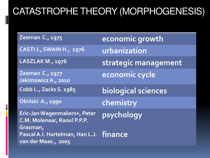 CATASTROPHE THEORY (MORPHOGENESIS)