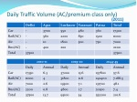 daily traffic volume ac premium class only