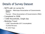 details of survey dataset
