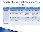 quality checks half tour and tour mode