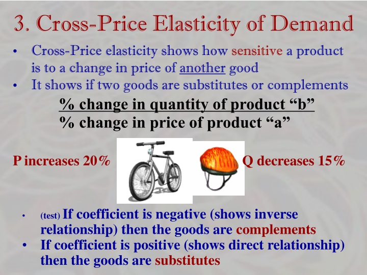 3. Cross-Price Elasticity of Demand