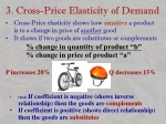 3 cross price elasticity of demand