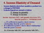 4 income elasticity of demand